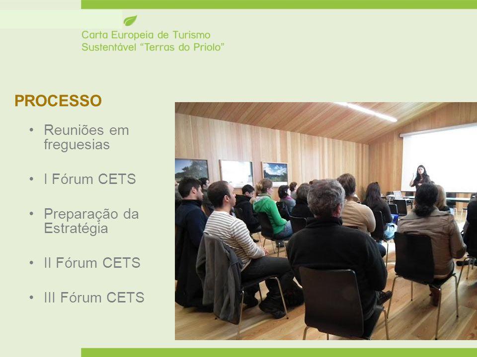 PROCESSO Reuniões em freguesias I Fórum CETS Preparação da Estratégia