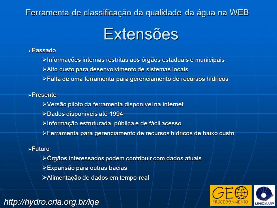 Extensões Ferramenta de classificação da qualidade da água na WEB