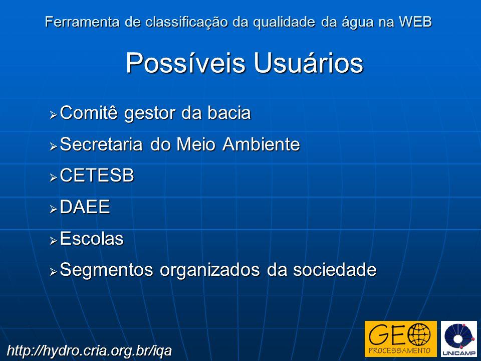 Possíveis Usuários Comitê gestor da bacia Secretaria do Meio Ambiente