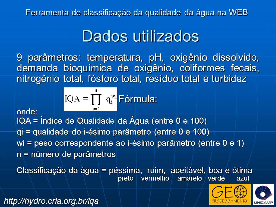 Ferramenta de classificação da qualidade da água na WEB