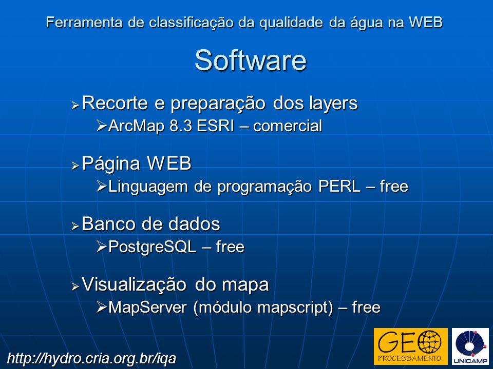Software Recorte e preparação dos layers Página WEB Banco de dados