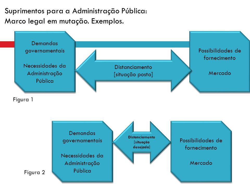 Suprimentos para a Administração Pública: