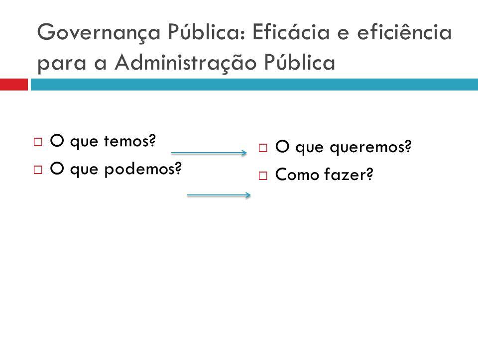 Governança Pública: Eficácia e eficiência para a Administração Pública