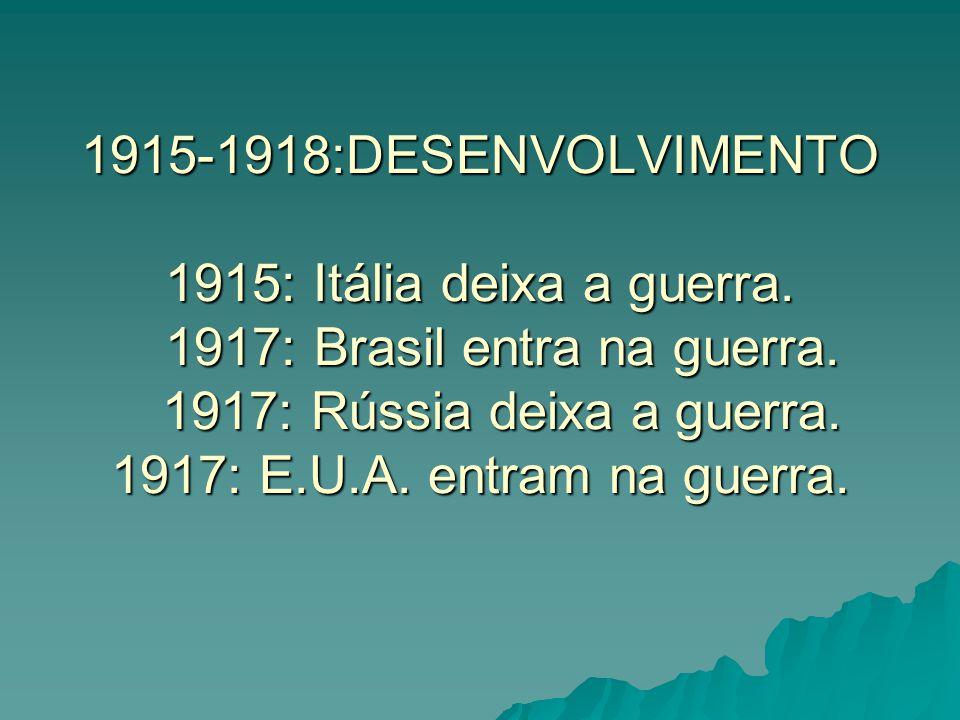 1915-1918:DESENVOLVIMENTO 1915: Itália deixa a guerra