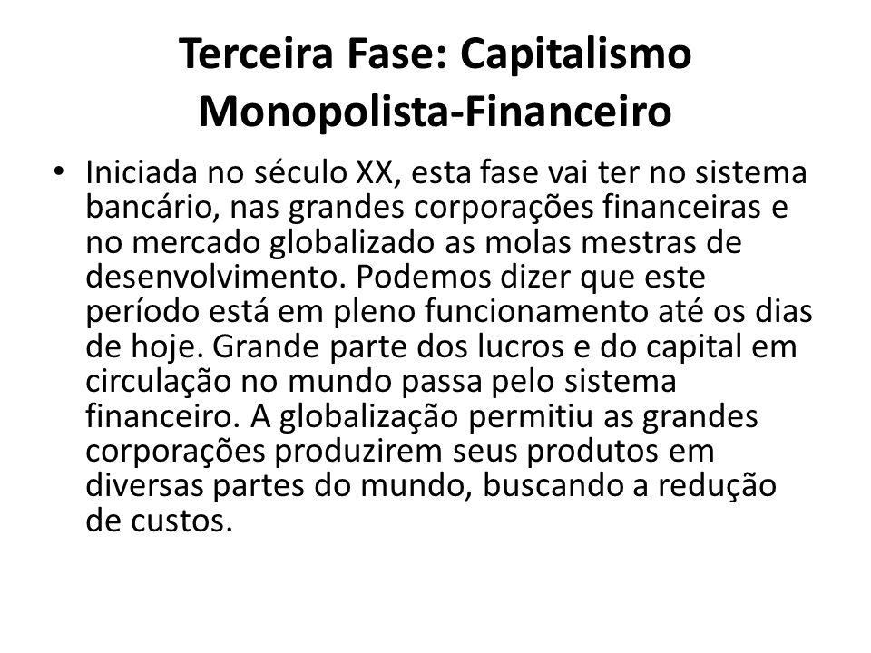 Terceira Fase: Capitalismo Monopolista-Financeiro