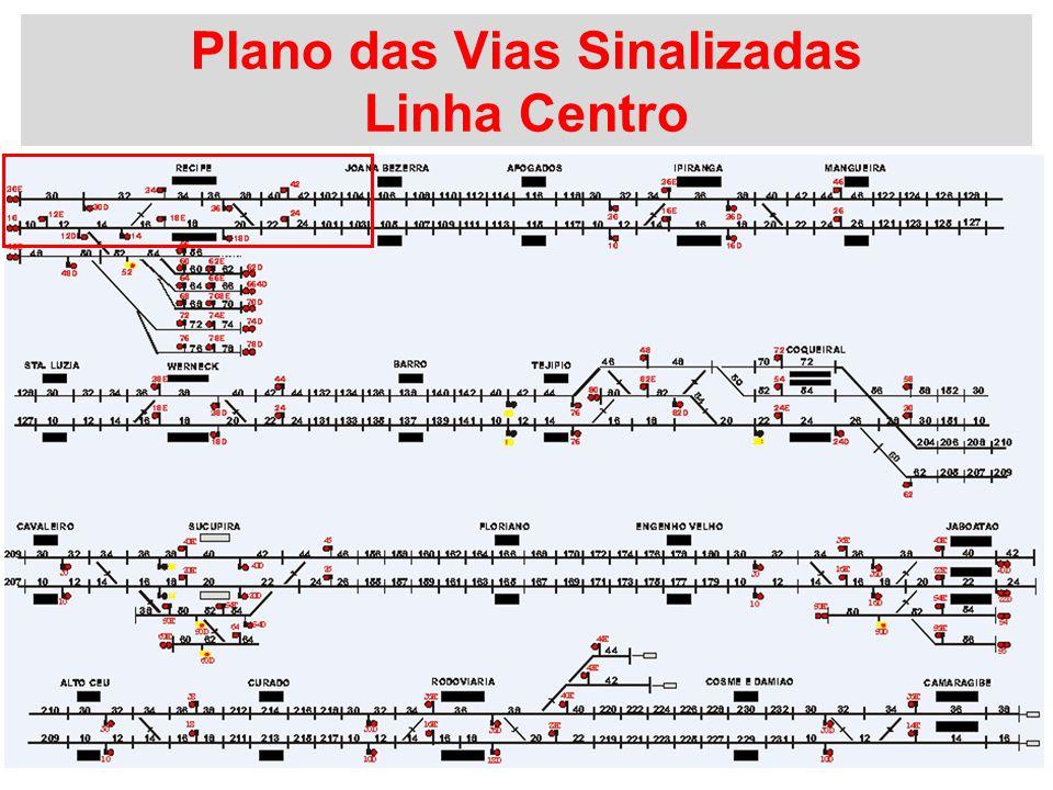 Plano das Vias Sinalizadas Linha Centro