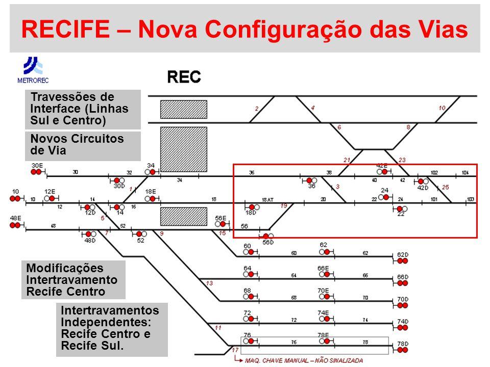 RECIFE – Nova Configuração das Vias