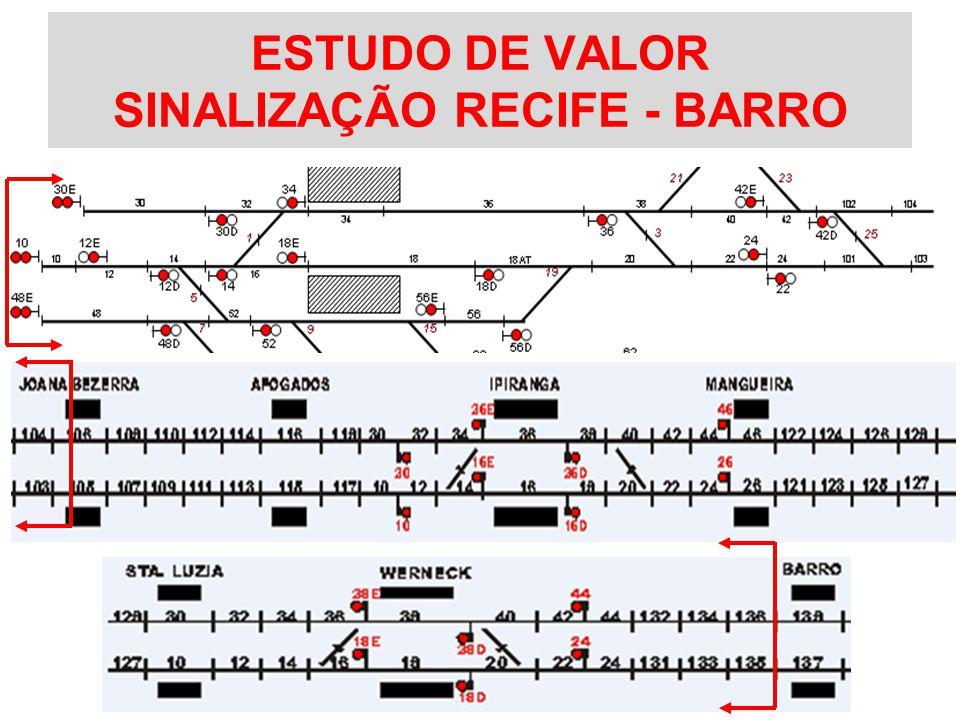 ESTUDO DE VALOR SINALIZAÇÃO RECIFE - BARRO
