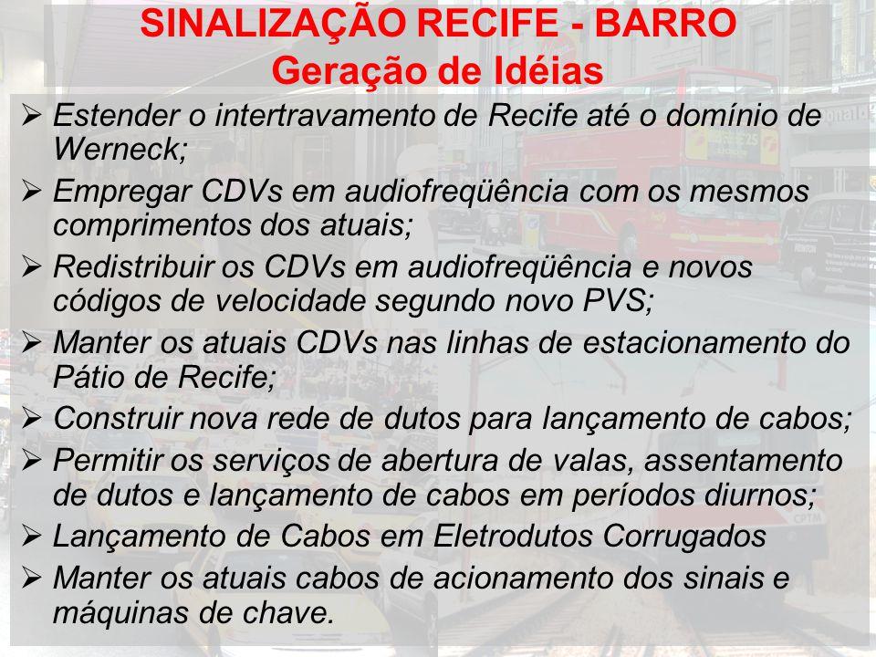 SINALIZAÇÃO RECIFE - BARRO Geração de Idéias