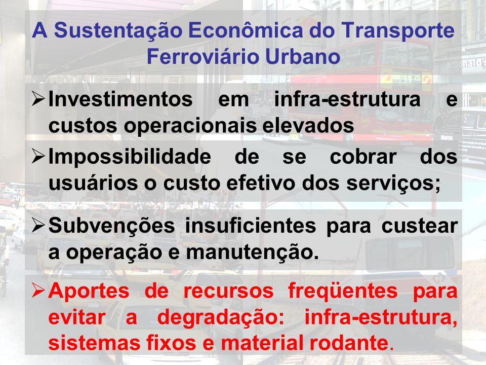 A Sustentação Econômica do Transporte Ferroviário Urbano