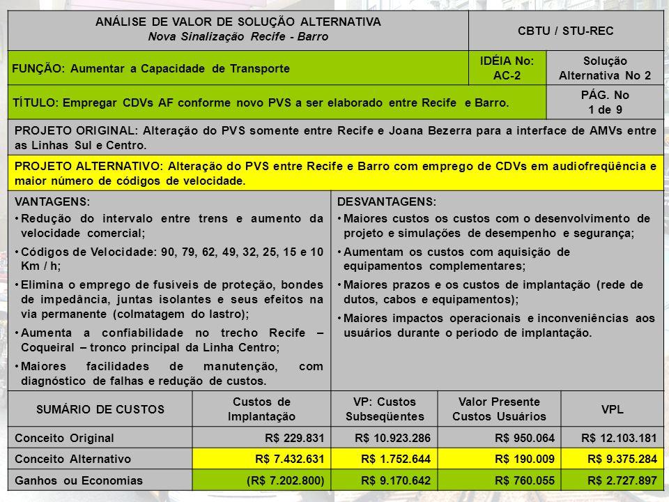 Nova Sinalização Recife - Barro VP: Custos Subseqüentes