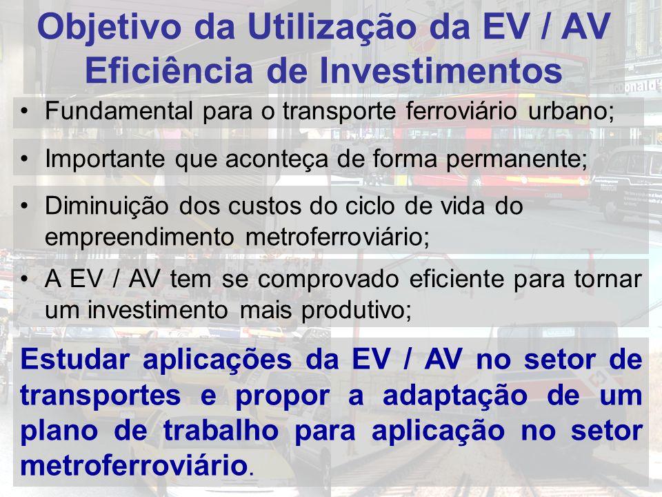 Objetivo da Utilização da EV / AV Eficiência de Investimentos