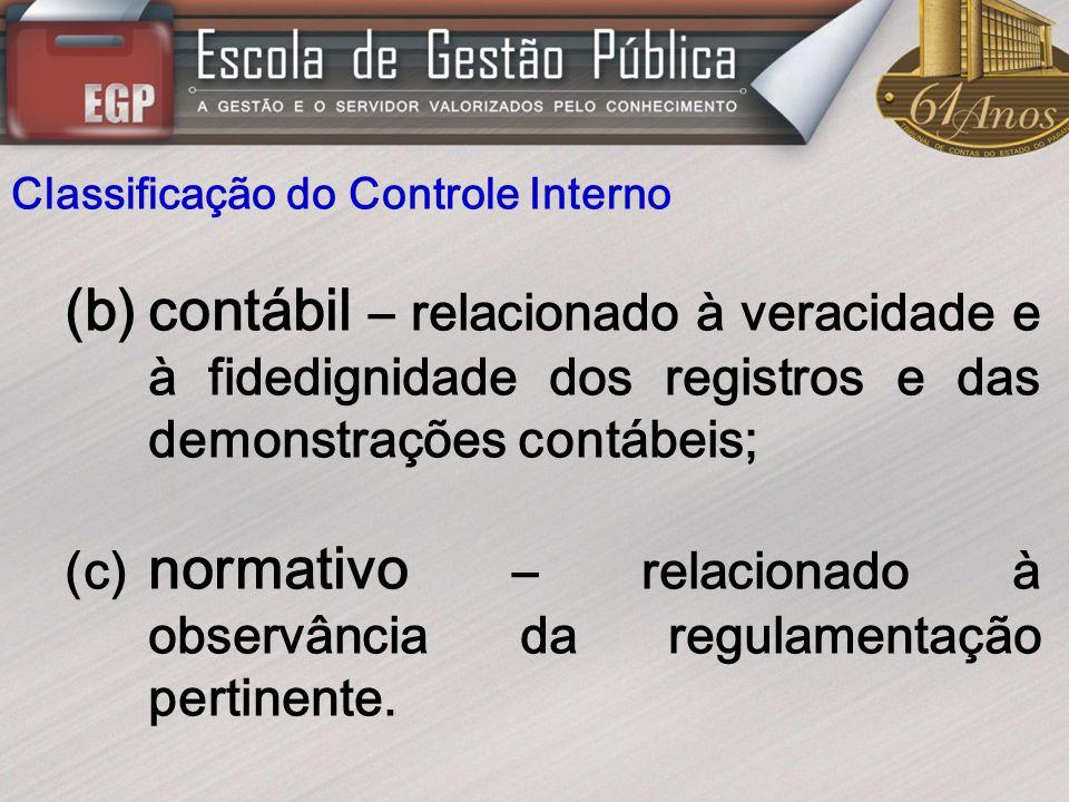 Classificação do Controle Interno