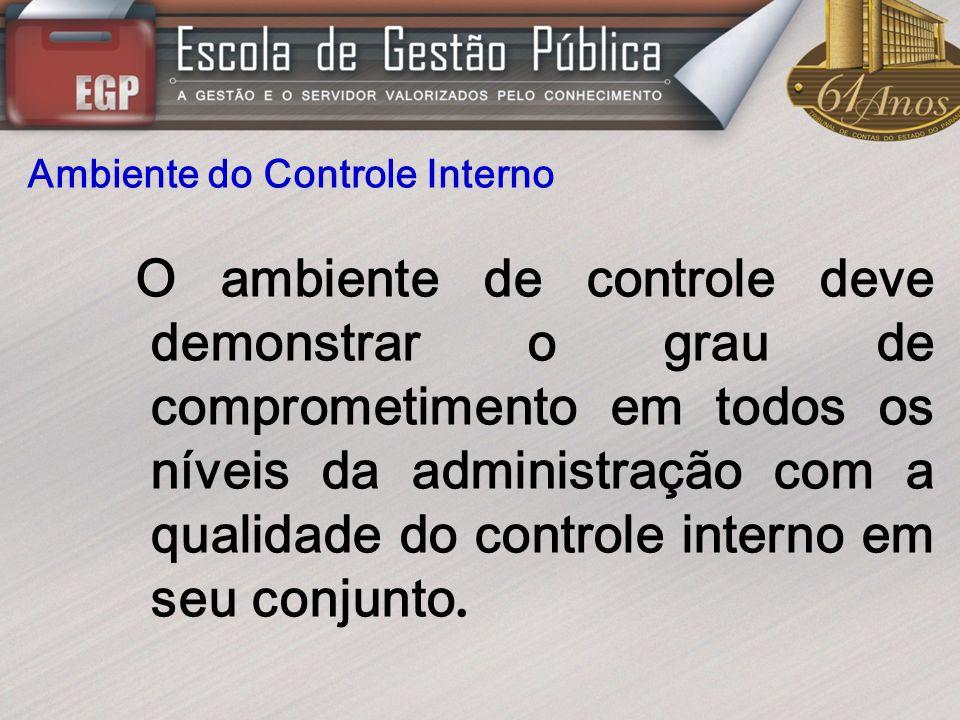 Ambiente do Controle Interno