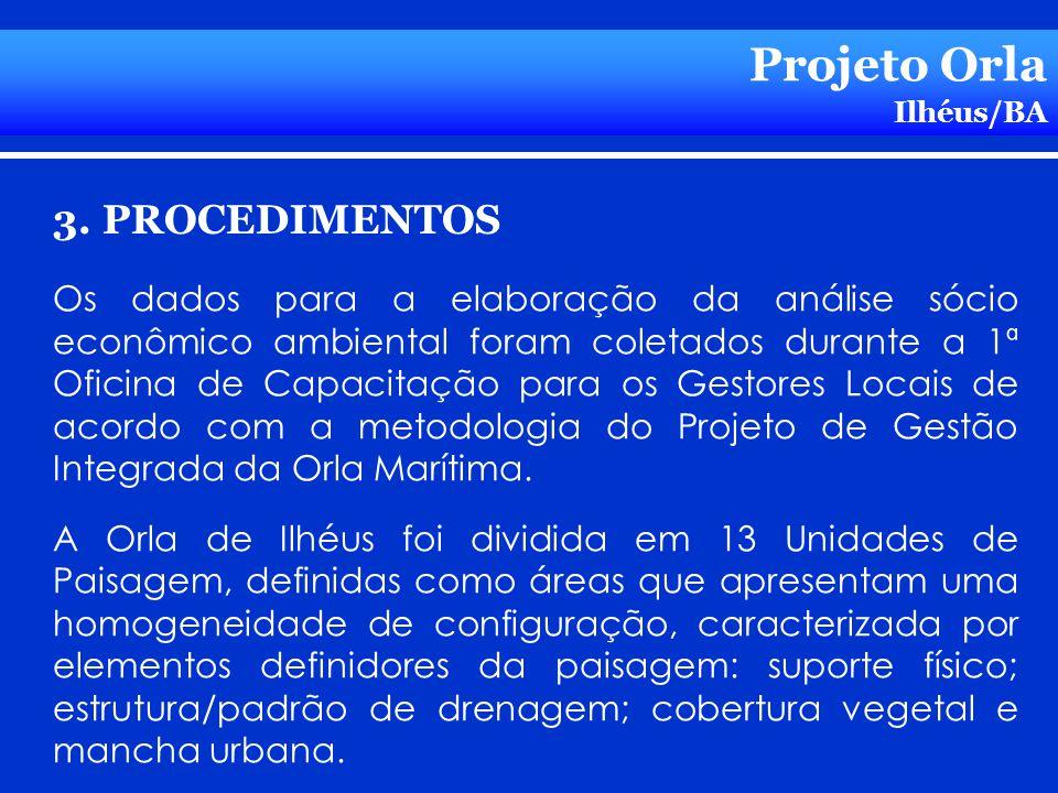 Projeto Orla 3. PROCEDIMENTOS