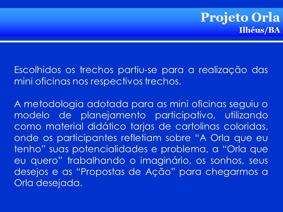 Projeto Orla Ilhéus/BA. Escolhidos os trechos partiu-se para a realização das mini oficinas nos respectivos trechos.