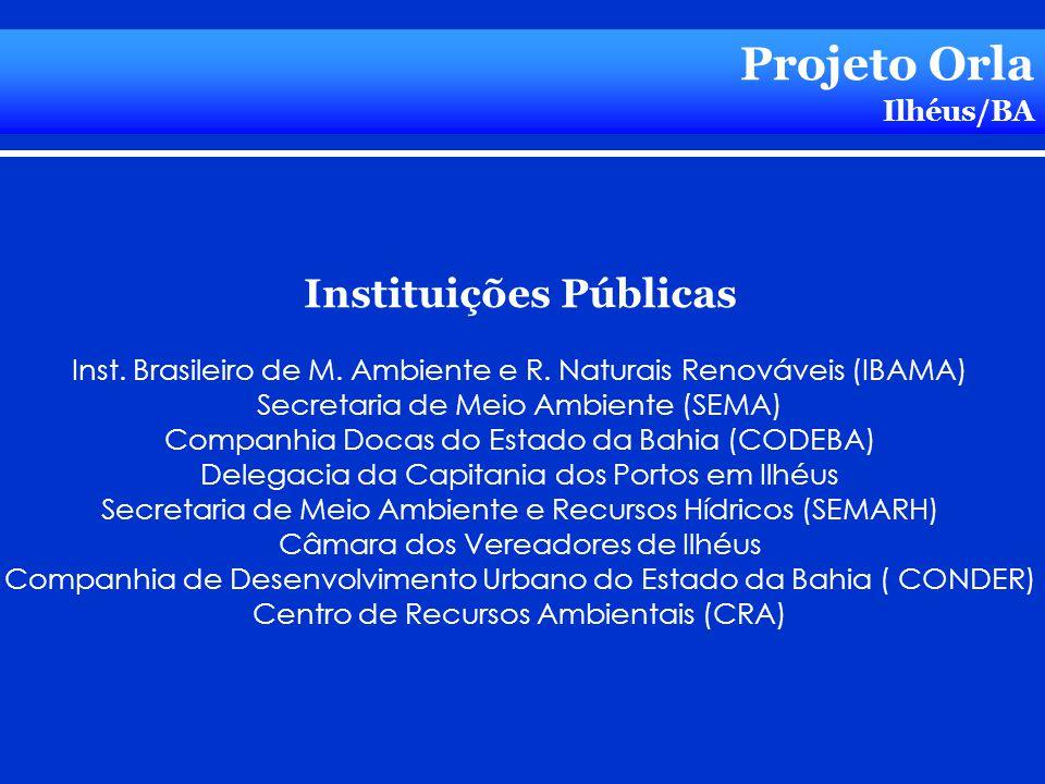 Instituições Públicas