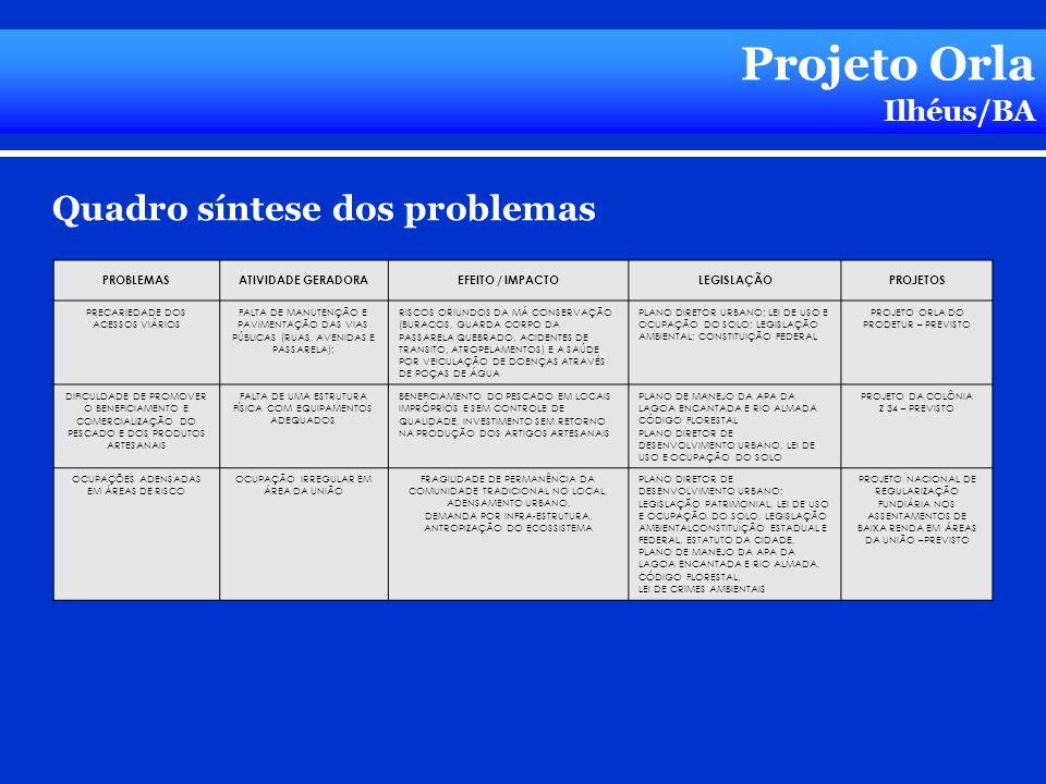 Projeto Orla Quadro síntese dos problemas Ilhéus/BA PROBLEMAS