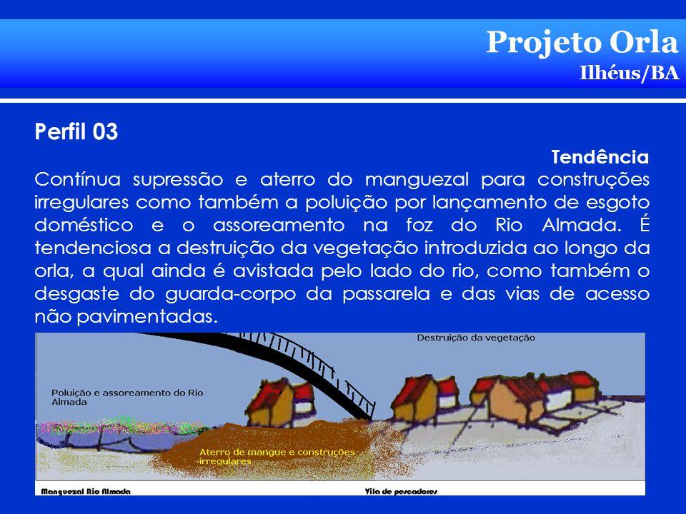 Projeto Orla Perfil 03 Ilhéus/BA Tendência