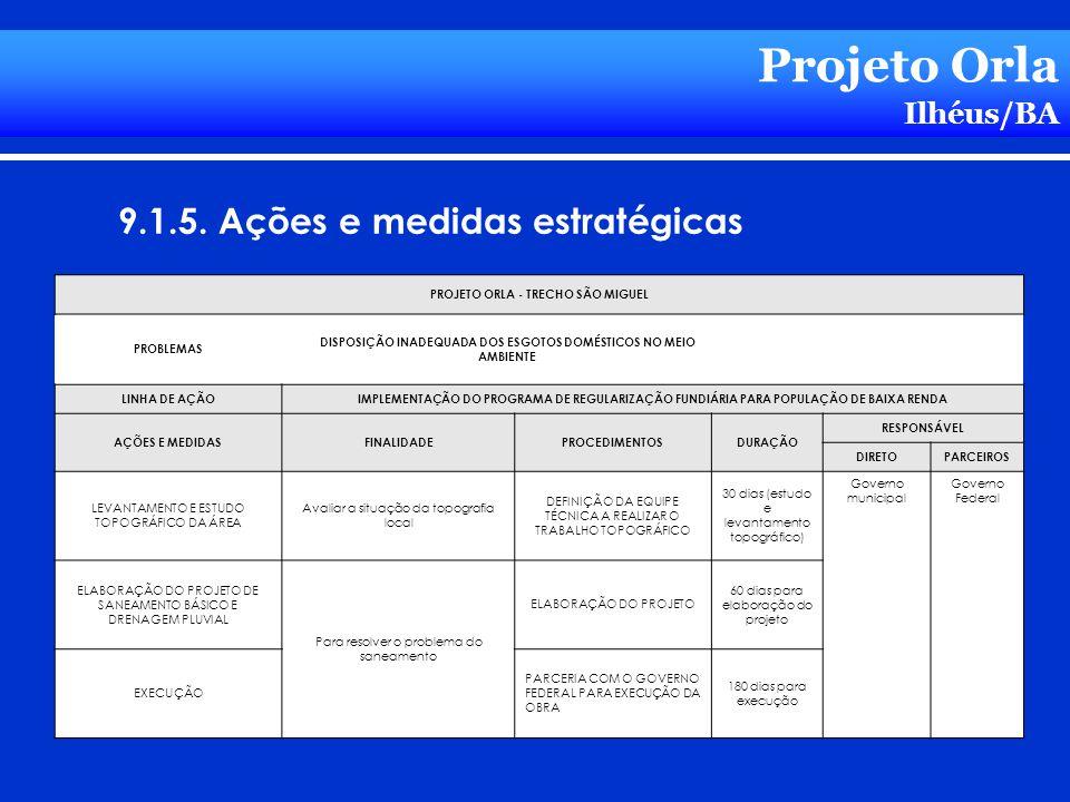 Projeto Orla 9.1.5. Ações e medidas estratégicas Ilhéus/BA