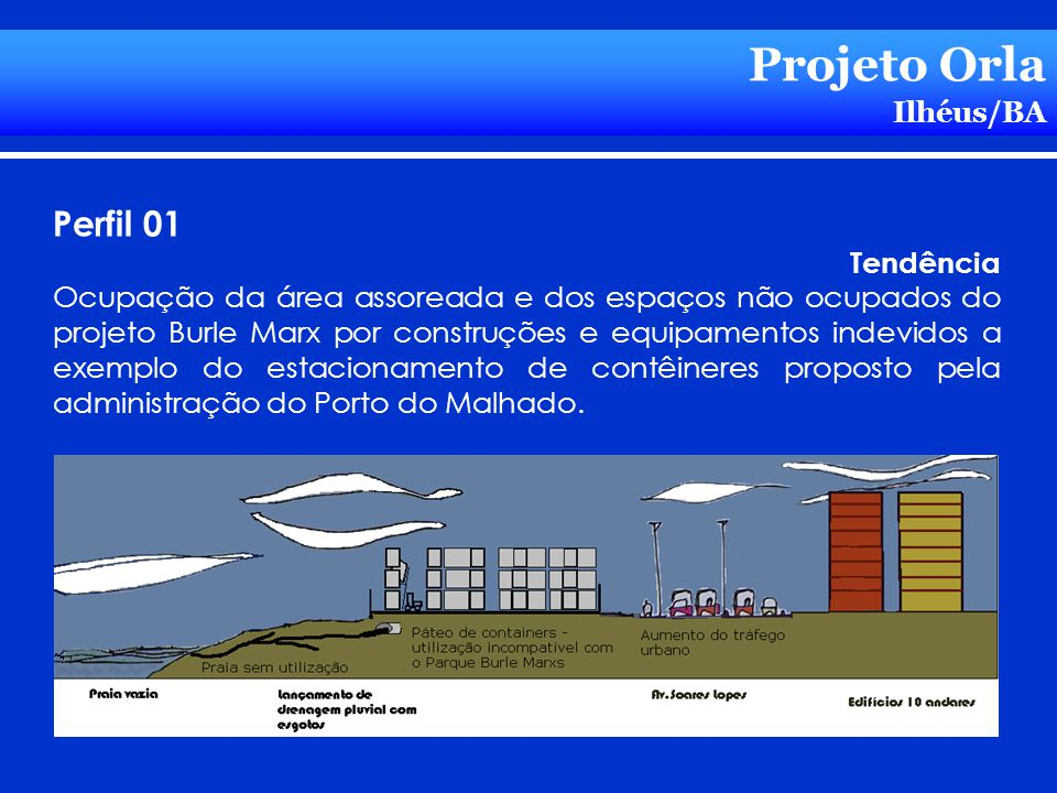 Projeto Orla Perfil 01 Ilhéus/BA Tendência