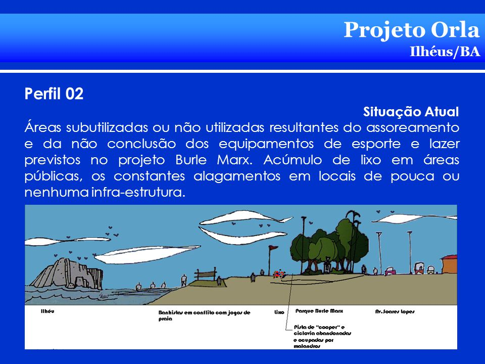 Projeto Orla Perfil 02 Ilhéus/BA Situação Atual