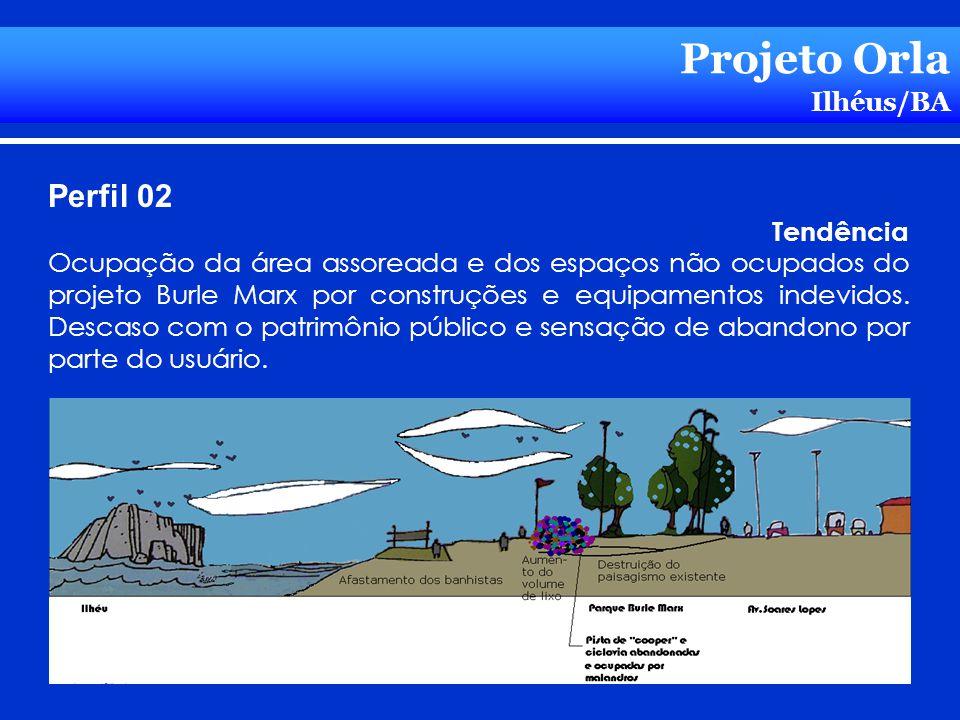 Projeto Orla Perfil 02 Ilhéus/BA Tendência