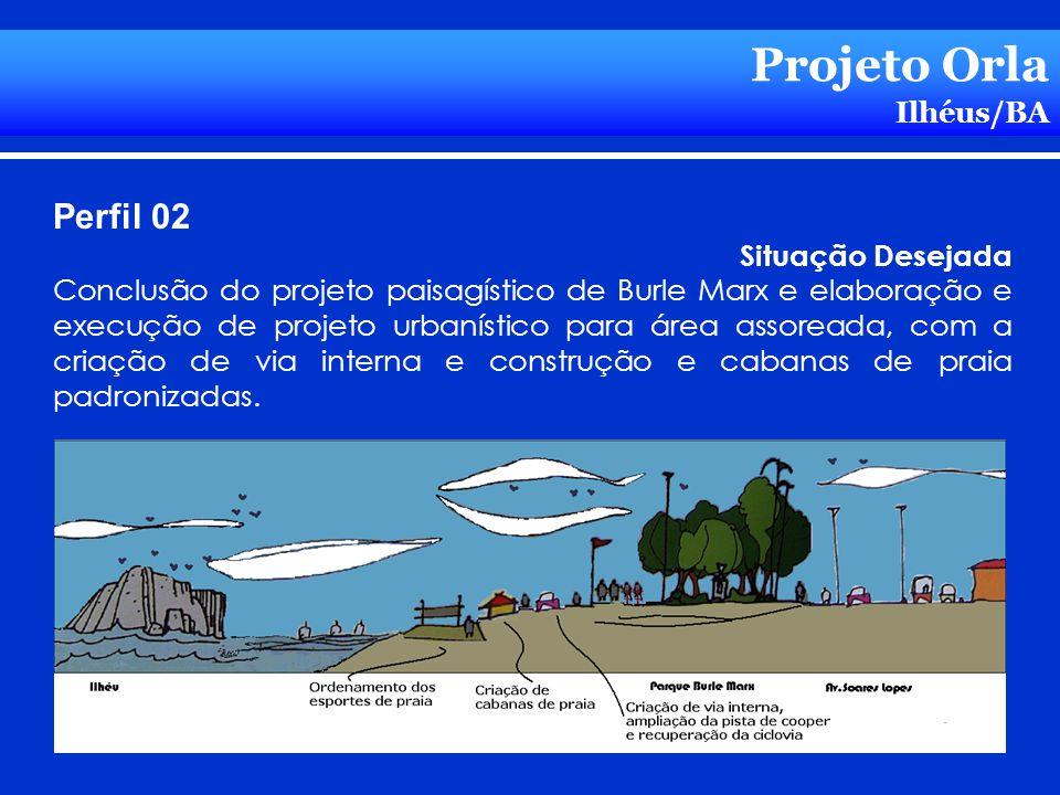 Projeto Orla Perfil 02 Ilhéus/BA Situação Desejada