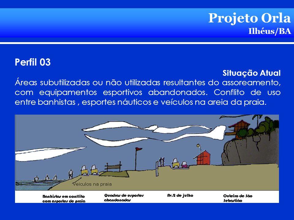 Projeto Orla Perfil 03 Ilhéus/BA Situação Atual