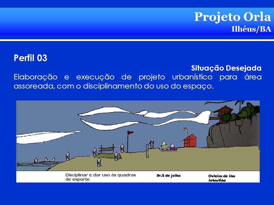 Projeto Orla Perfil 03 Ilhéus/BA Situação Desejada
