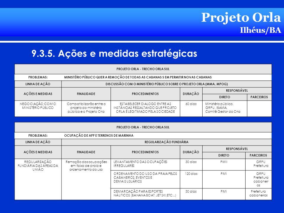 Projeto Orla 9.3.5. Ações e medidas estratégicas Ilhéus/BA