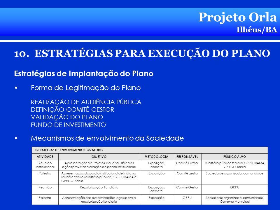 Projeto Orla 10. ESTRATÉGIAS PARA EXECUÇÃO DO PLANO Ilhéus/BA
