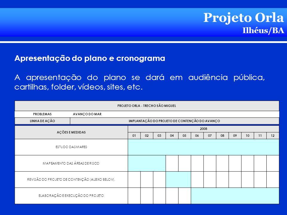 Projeto Orla Ilhéus/BA Apresentação do plano e cronograma