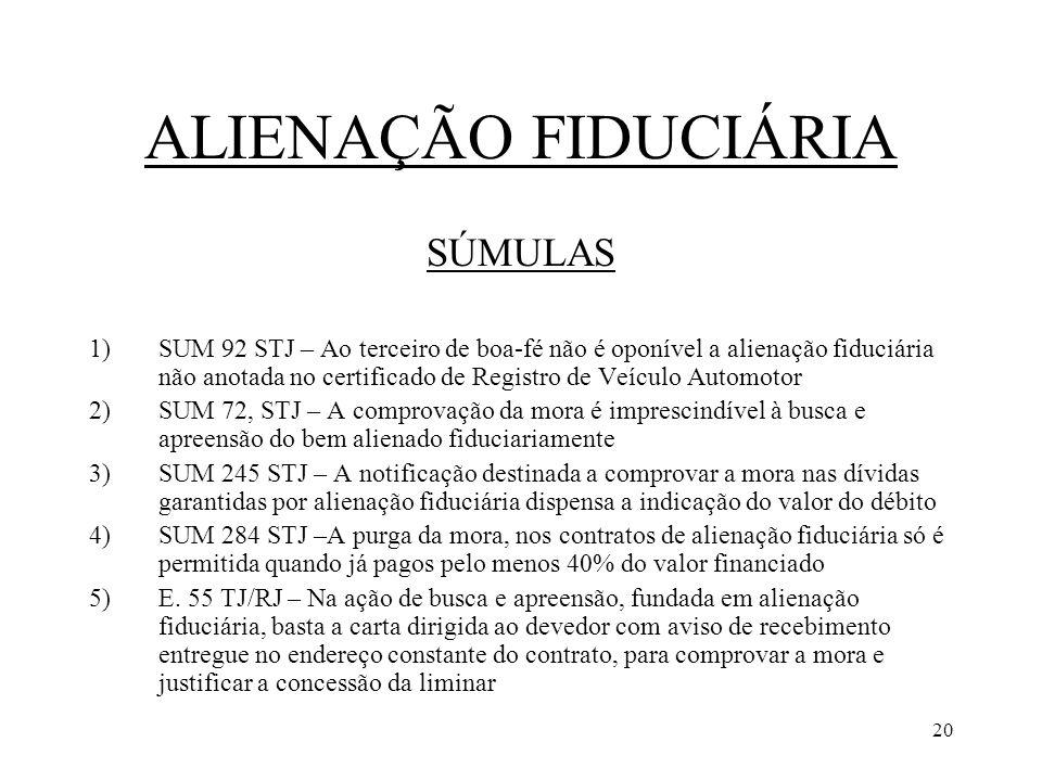 ALIENAÇÃO FIDUCIÁRIA SÚMULAS