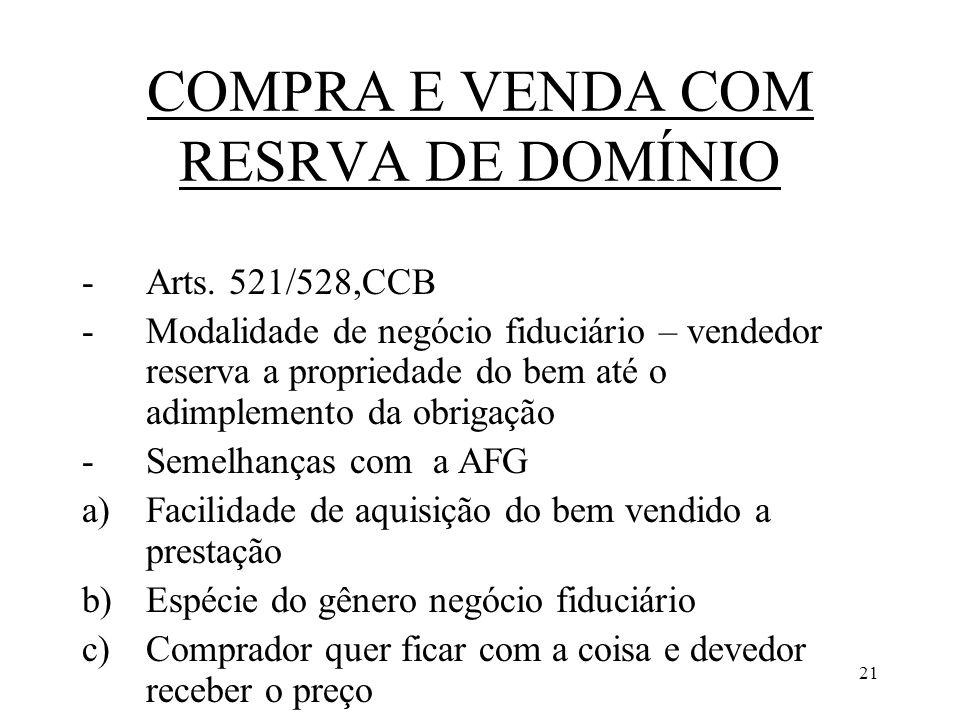 COMPRA E VENDA COM RESRVA DE DOMÍNIO
