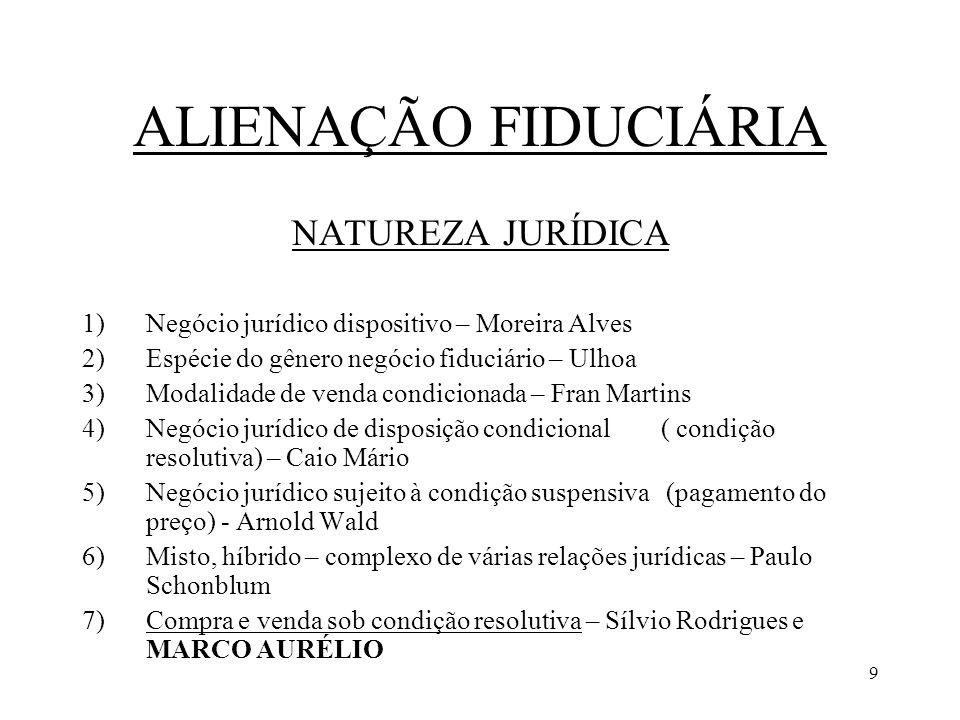 ALIENAÇÃO FIDUCIÁRIA NATUREZA JURÍDICA