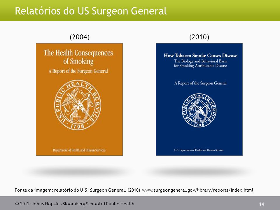 Relatórios do US Surgeon General