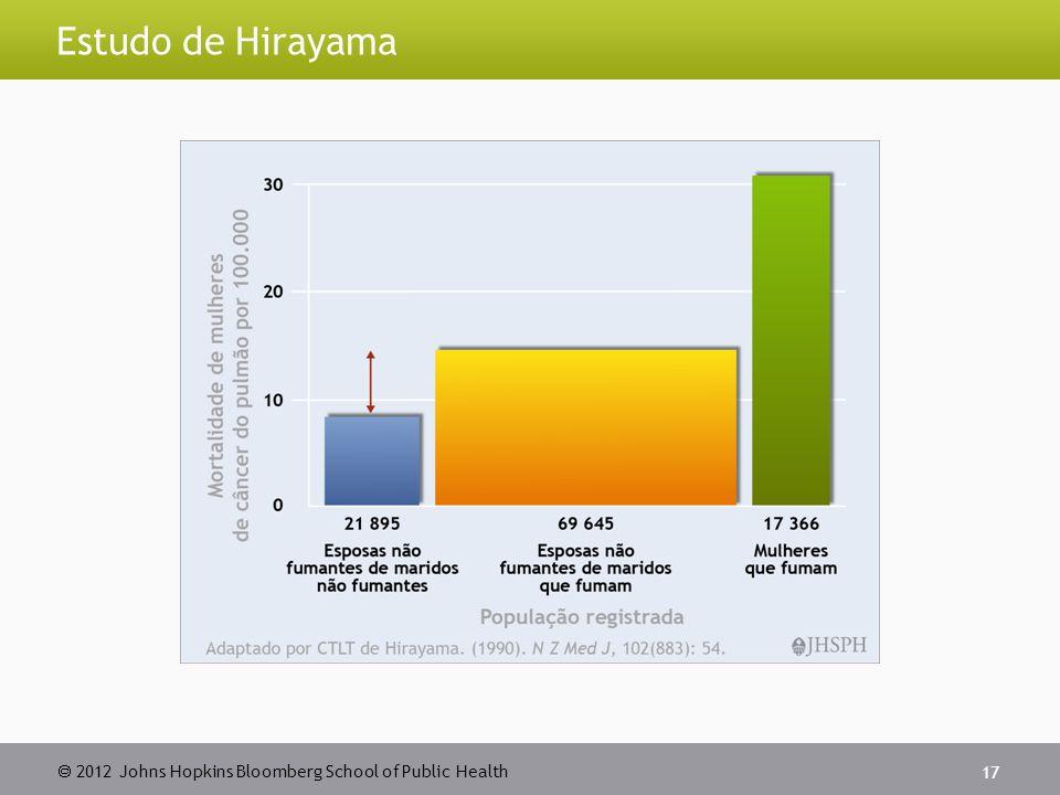 Estudo de Hirayama