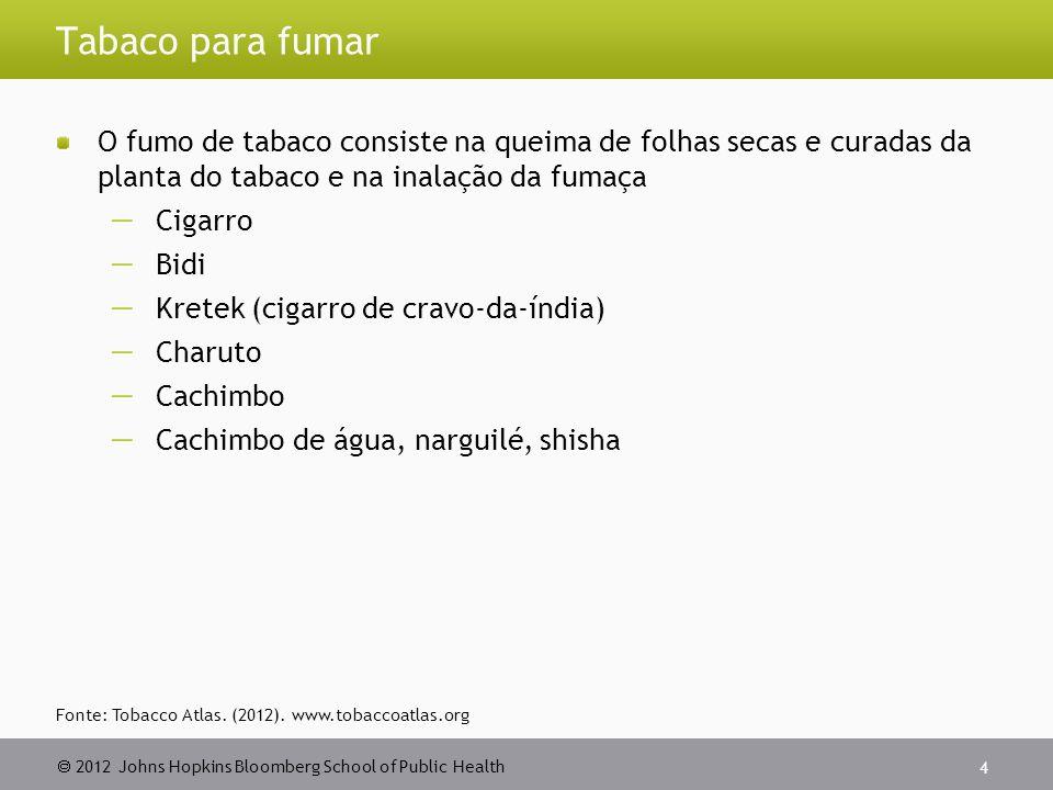 Tabaco para fumar O fumo de tabaco consiste na queima de folhas secas e curadas da planta do tabaco e na inalação da fumaça.