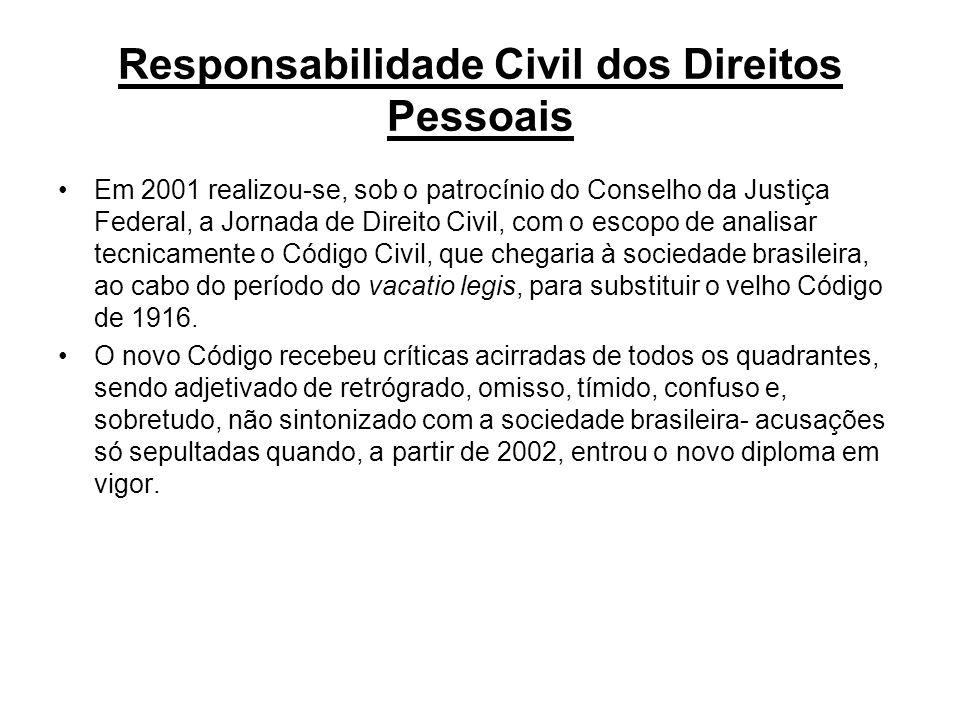 Responsabilidade Civil dos Direitos Pessoais