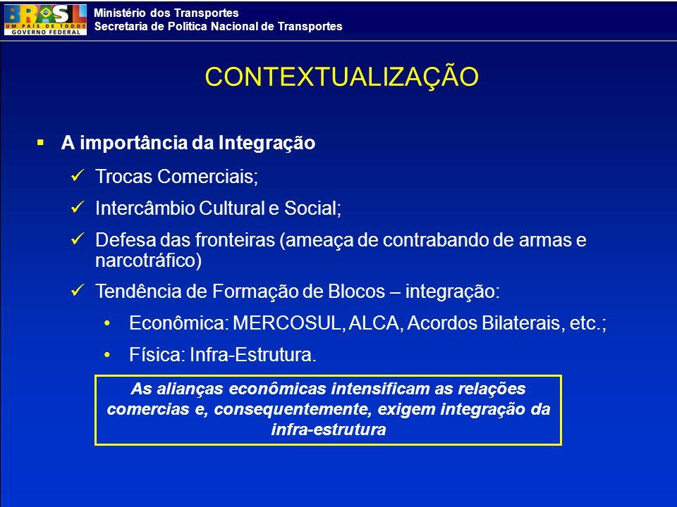 CONTEXTUALIZAÇÃO A importância da Integração Trocas Comerciais;