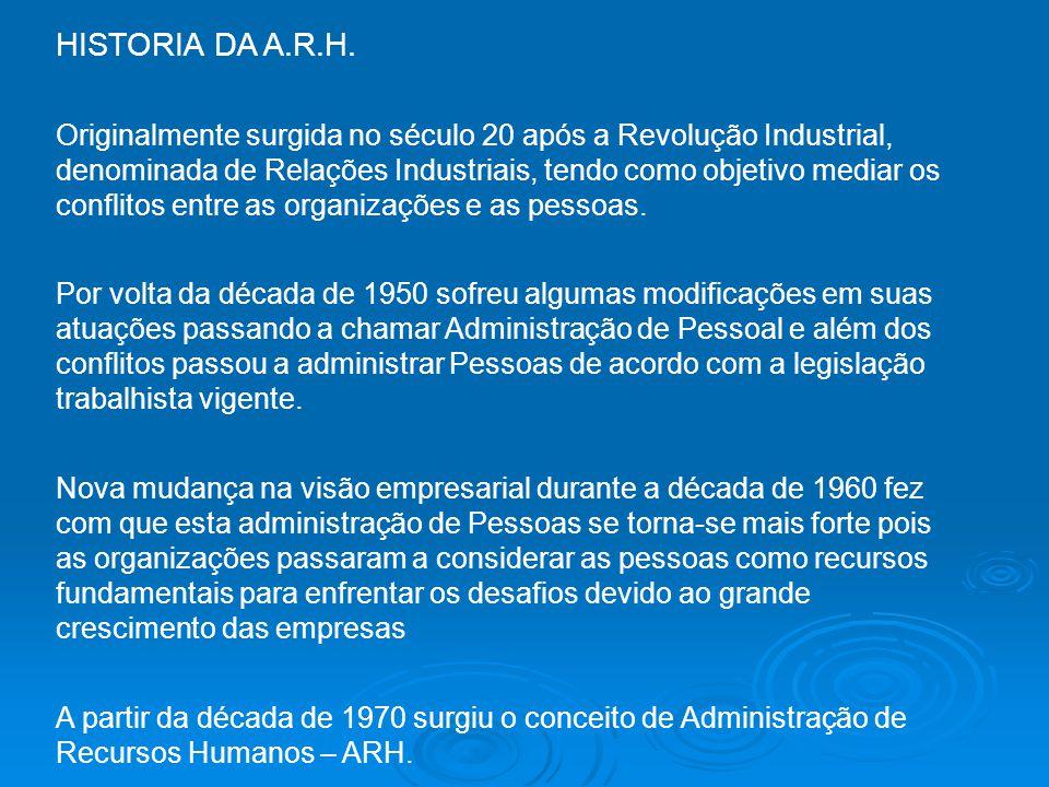 HISTORIA DA A.R.H.