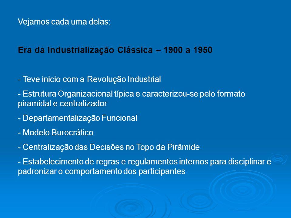 Era da Industrialização Clássica – 1900 a 1950