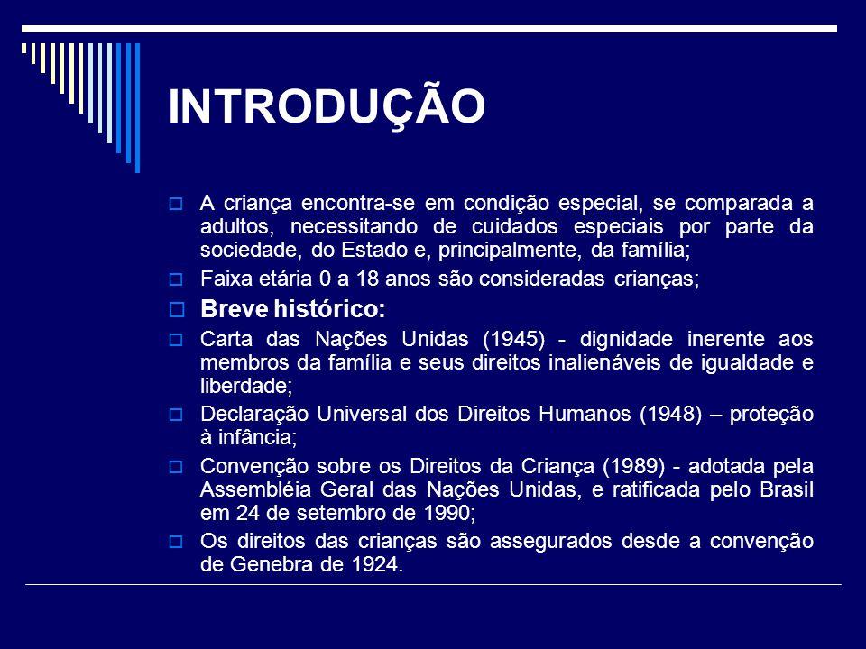 INTRODUÇÃO Breve histórico: