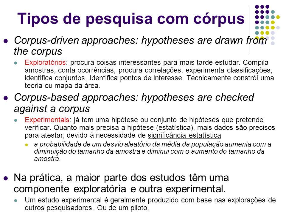 Tipos de pesquisa com córpus