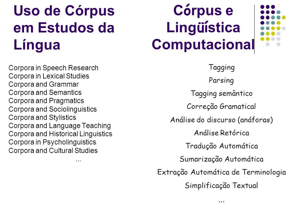 Uso de Córpus em Estudos da Língua