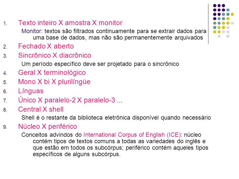 Texto inteiro X amostra X monitor