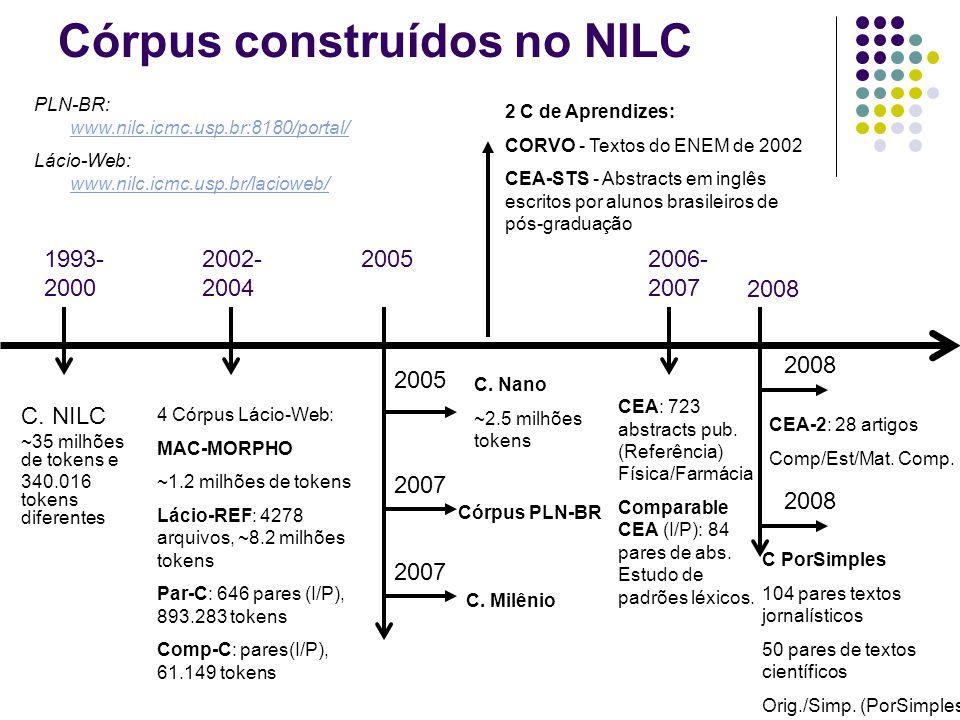 Córpus construídos no NILC