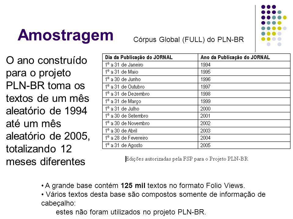 Amostragem Córpus Global (FULL) do PLN-BR.
