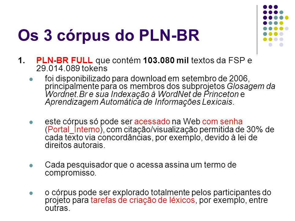 Os 3 córpus do PLN-BR 1. PLN-BR FULL que contém 103.080 mil textos da FSP e 29.014.089 tokens.